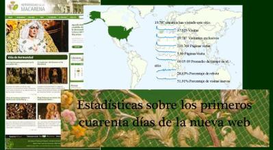 estadísticas_web_noticias1