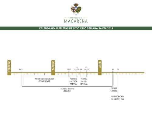 Calendario-2019-PapeletasSitioCirio