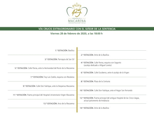 Itinerario-2020-ViaCrucis